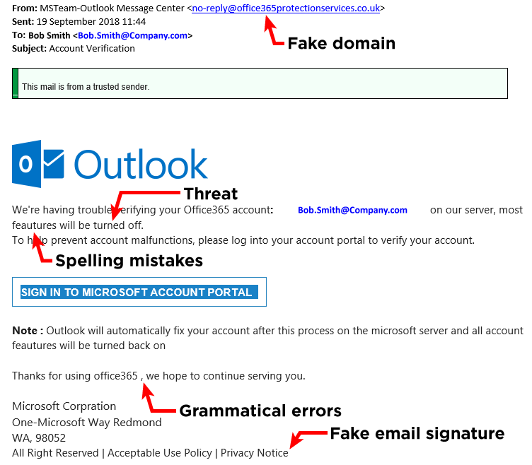 Fake-emails - Fake-emails Quostar Fake-emails - Quostar
