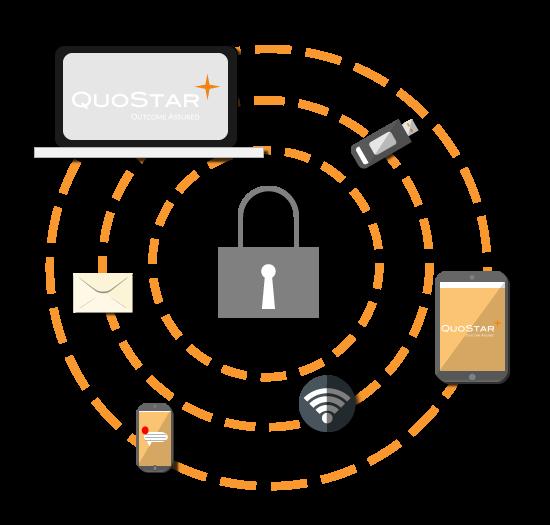 data protection day 2017 data leak prevention tips for business