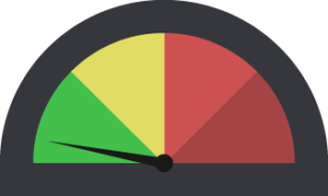Risk meter showing a low reading