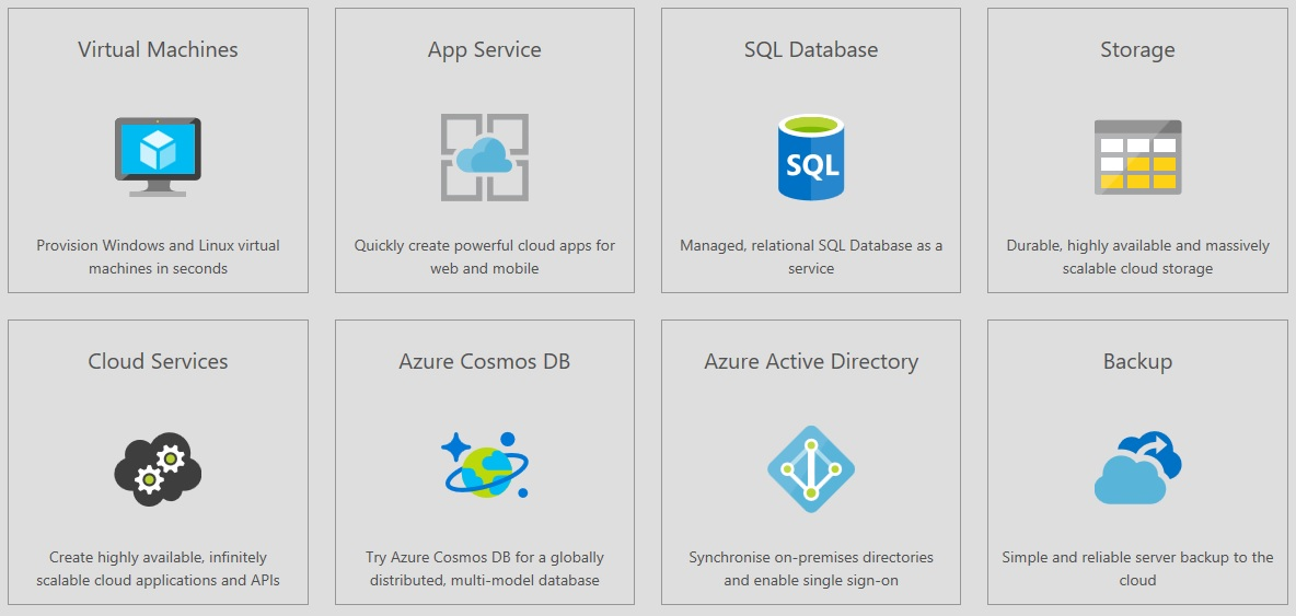 Examples of Microsoft Azure products