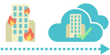 Cloud based disaster recovery as a service