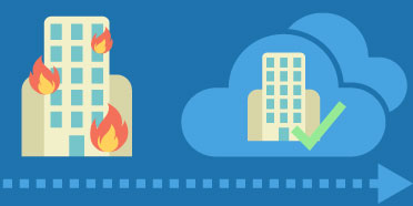 cloud disaster recovery as a service (DRaaS)